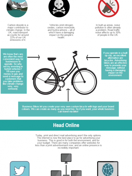 Eco-Friendly Advertising Tips Infographic