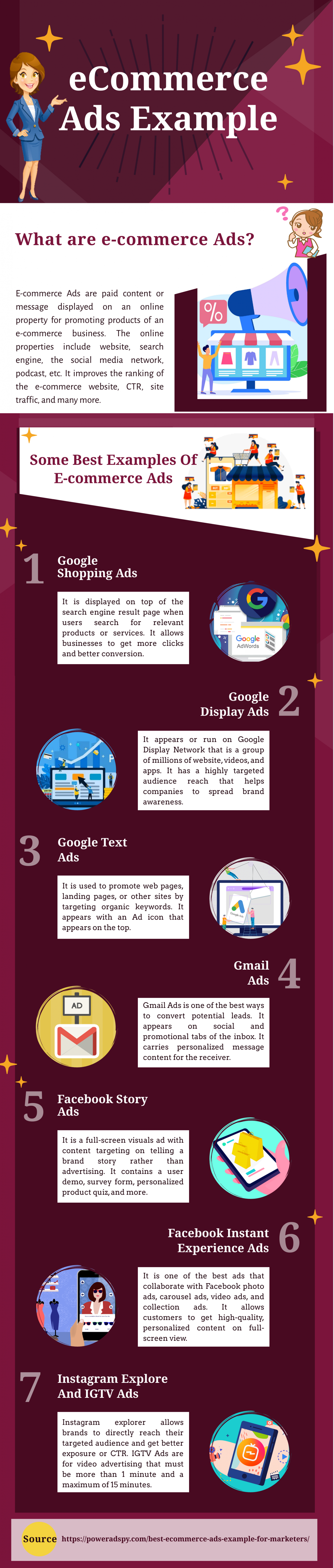 eCommerce Ads Example Infographic