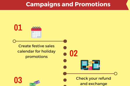 Ecommerce Checklist – How to Prepare Your Online Store for The Holiday Sales 2018 Infographic
