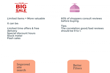 Ecommerce conversion boosters Infographic