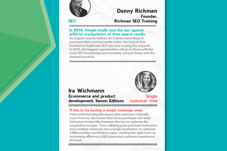 Ecommerce Trends 2015: 19 Predictions from Top Ecommerce Experts Infographic