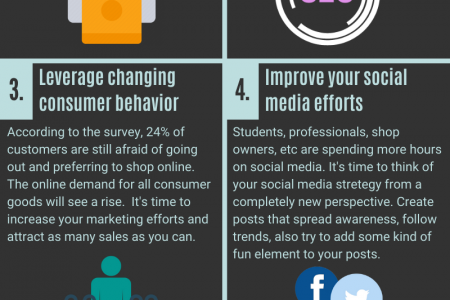 Ecommerce Trends to Follow During/After the Covid-19 Pandemic Infographic