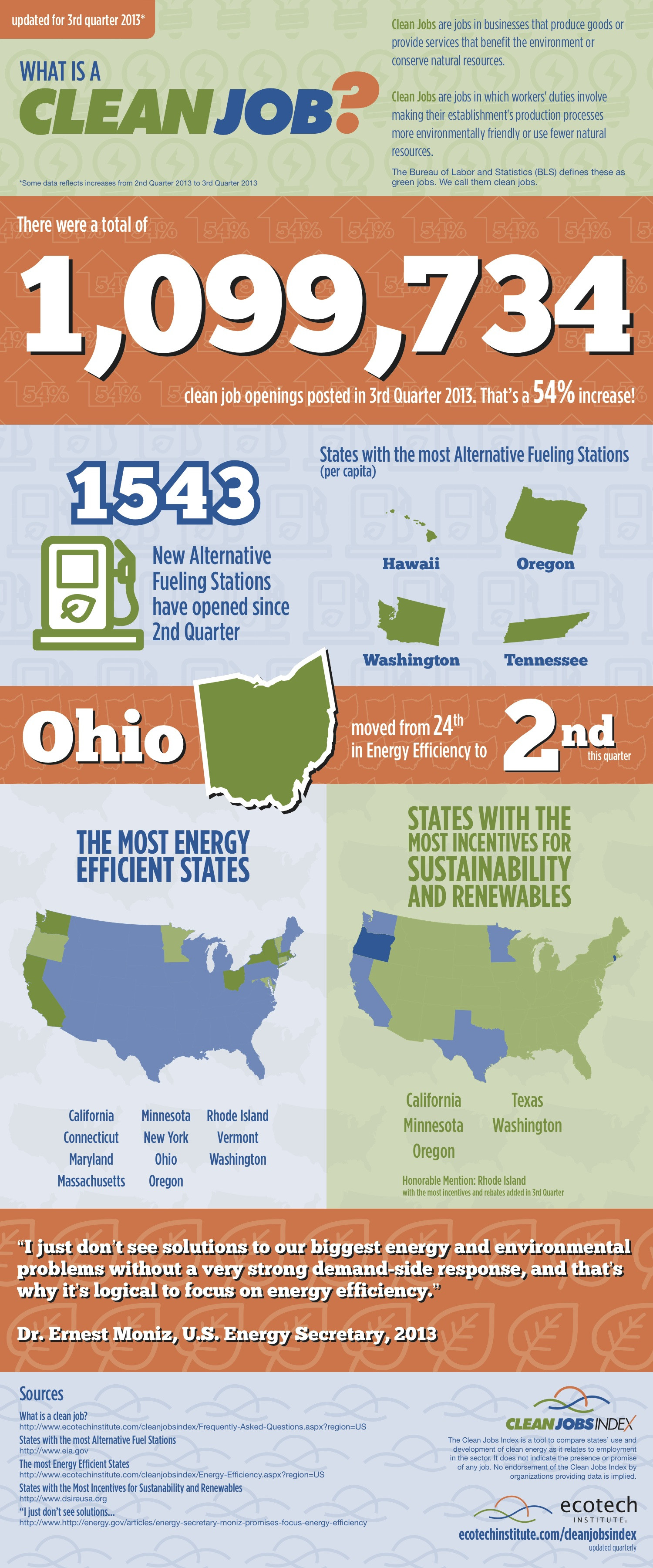Ecotech Institute's Clean Jobs Index Shows More Than One Million Clean Energy Jobs Exist Infographic