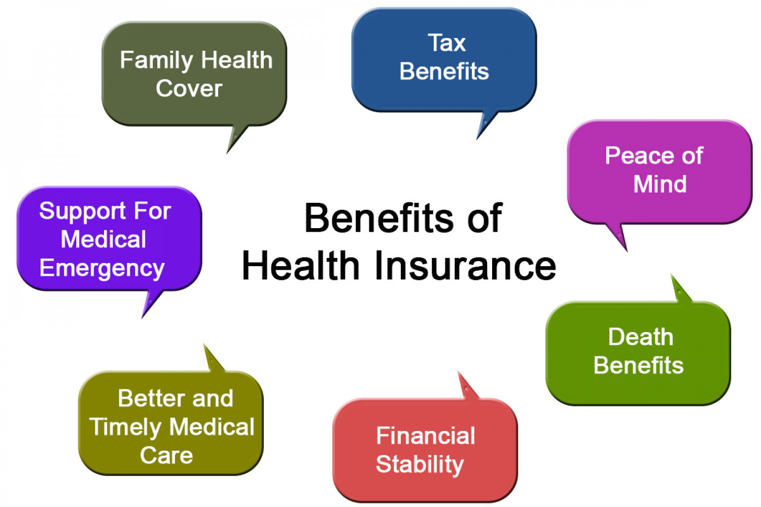 Edge Fintrack Capital   Provider of online insurance in India Infographic