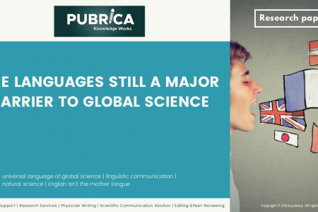 EditPrivacy SettingsAnalytics FREE Are languages still a major barrier to global science: Scientific paper translation services Infographic