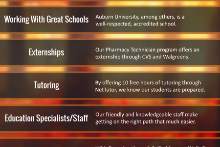 Education Consulting Associates is Thankful For...  Infographic