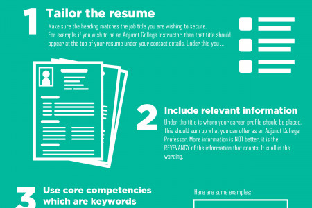 Education Resume Writing Tips and Strategies for Teachers and Administrators Infographic