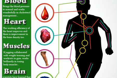 Effect of Running Infographic