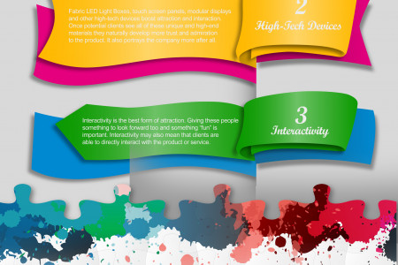 Effective Advertising For Mall and Event Campaigns with Great Trade Show Displays Infographic