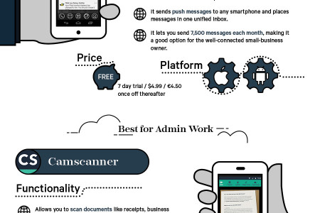 Effective Business Communication Apps Infographic