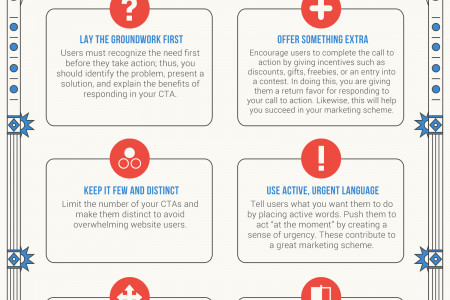 Effective Call to Action Tips and Examples to Try [Infographic] Infographic