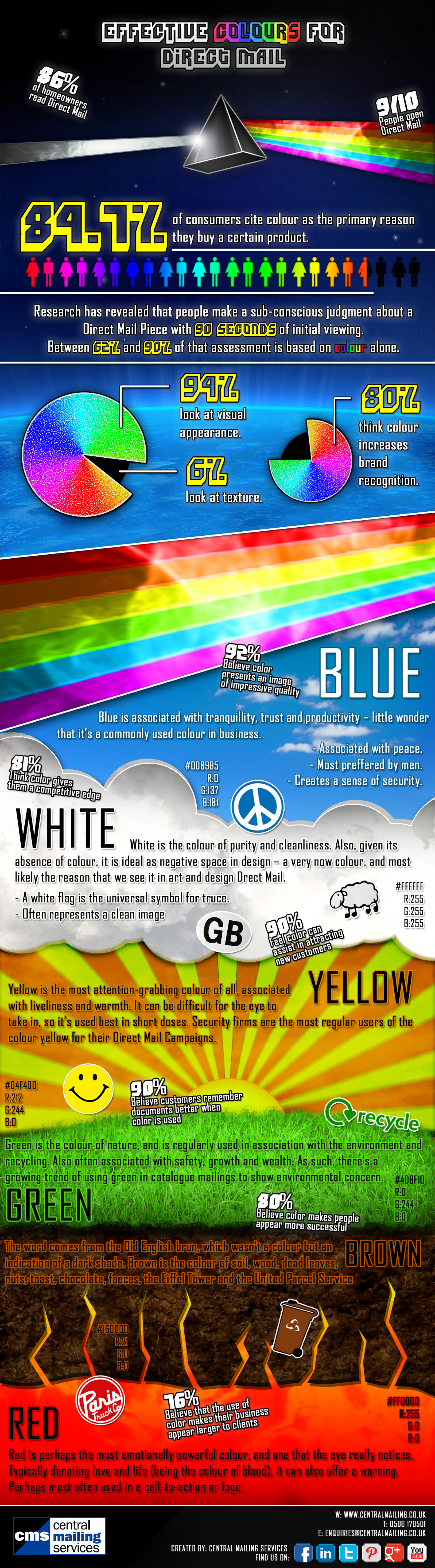 Effective Colours For Direct Mail Infographic