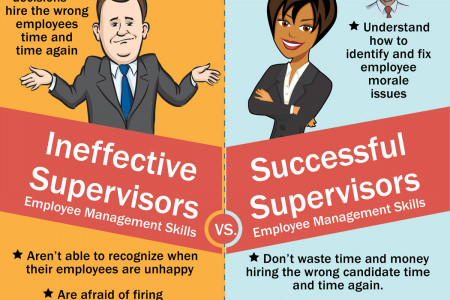 Effective Employee Management Skills Infographic