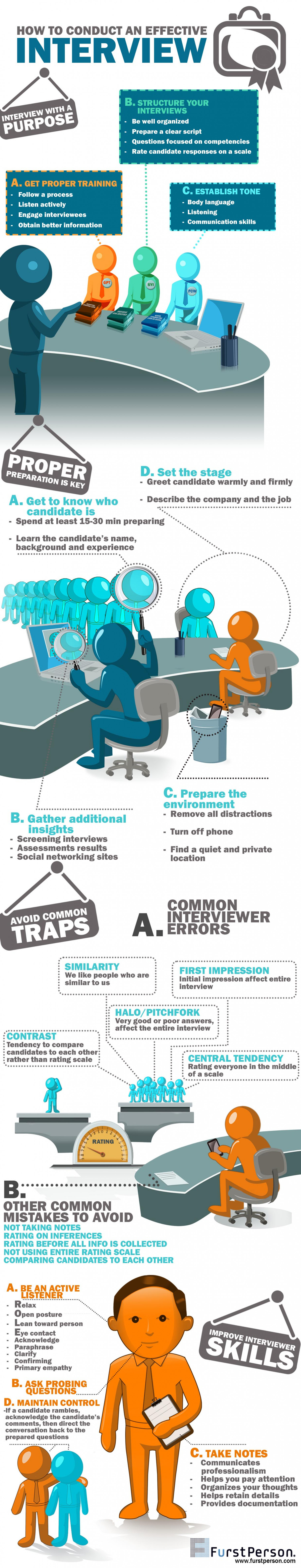 Effective Interview Infographic