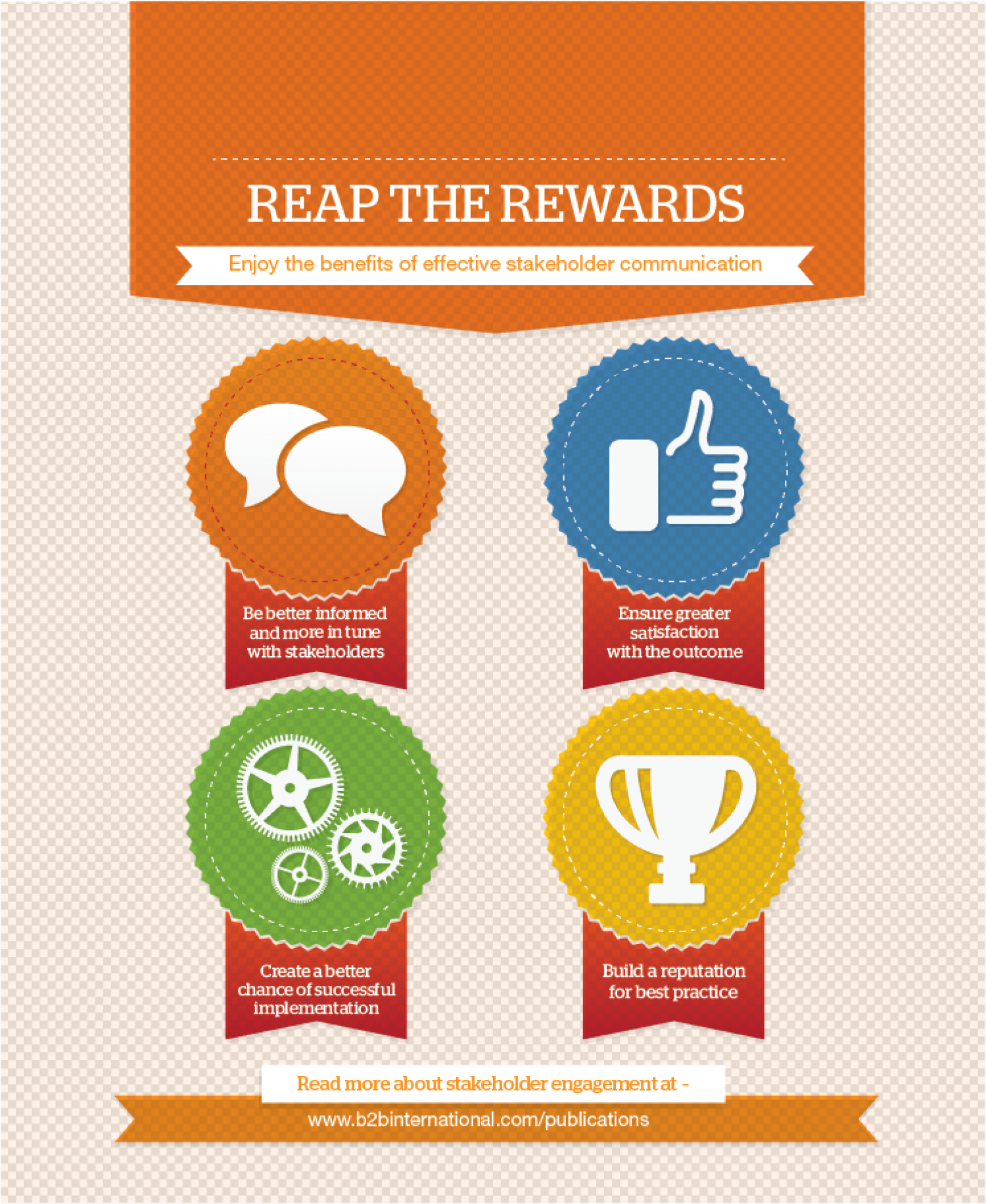 Effective Stakeholder Communication Infographic