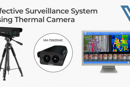 Effective Surveillance System Using Thermal Camera Infographic