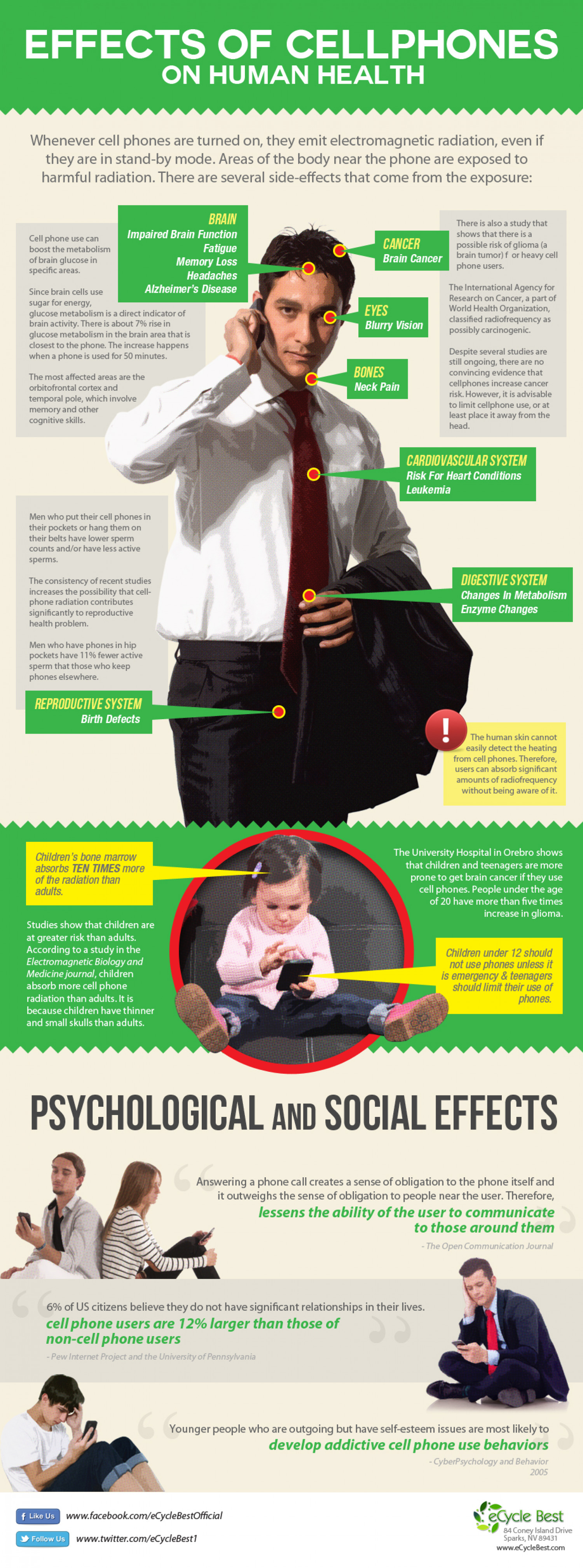Effects of Cell Phones on Human Health Infographic