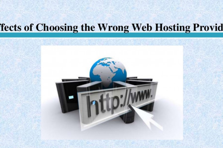 Effects of Choosing the Wrong Web Hosting Provider Infographic