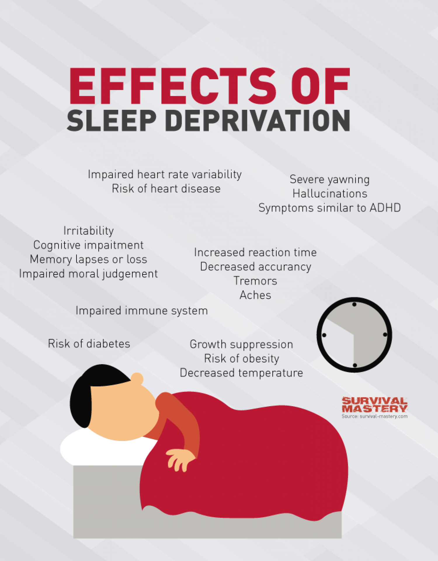 sleep deprivation and effects on academic How does sleep affect academic from other studies that severe sleep deprivation can significantly impair consider the effects of daytime sleep.