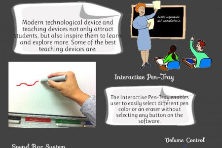Effects of Technology on Classrooms and Students Infographic