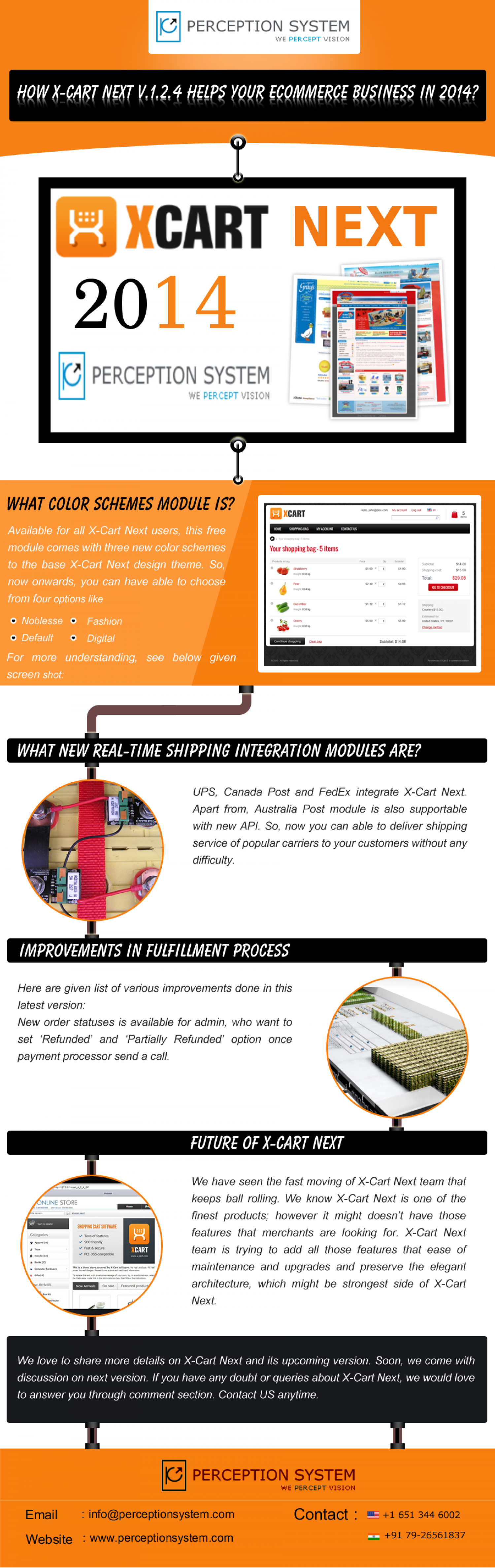 Effects of X-Cart Next in Your eCommerce Business in 2014 Infographic