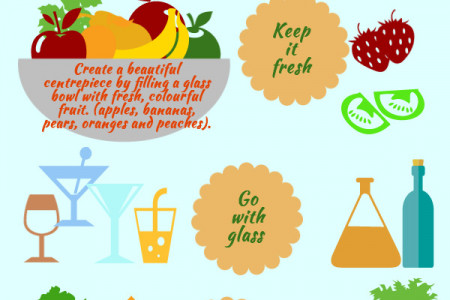 Eight steps to designing a healthy kitchen Infographic