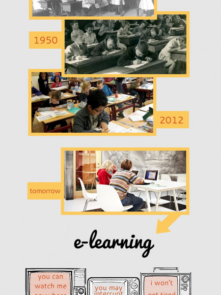 E-learning - Education of the very best sort Infographic