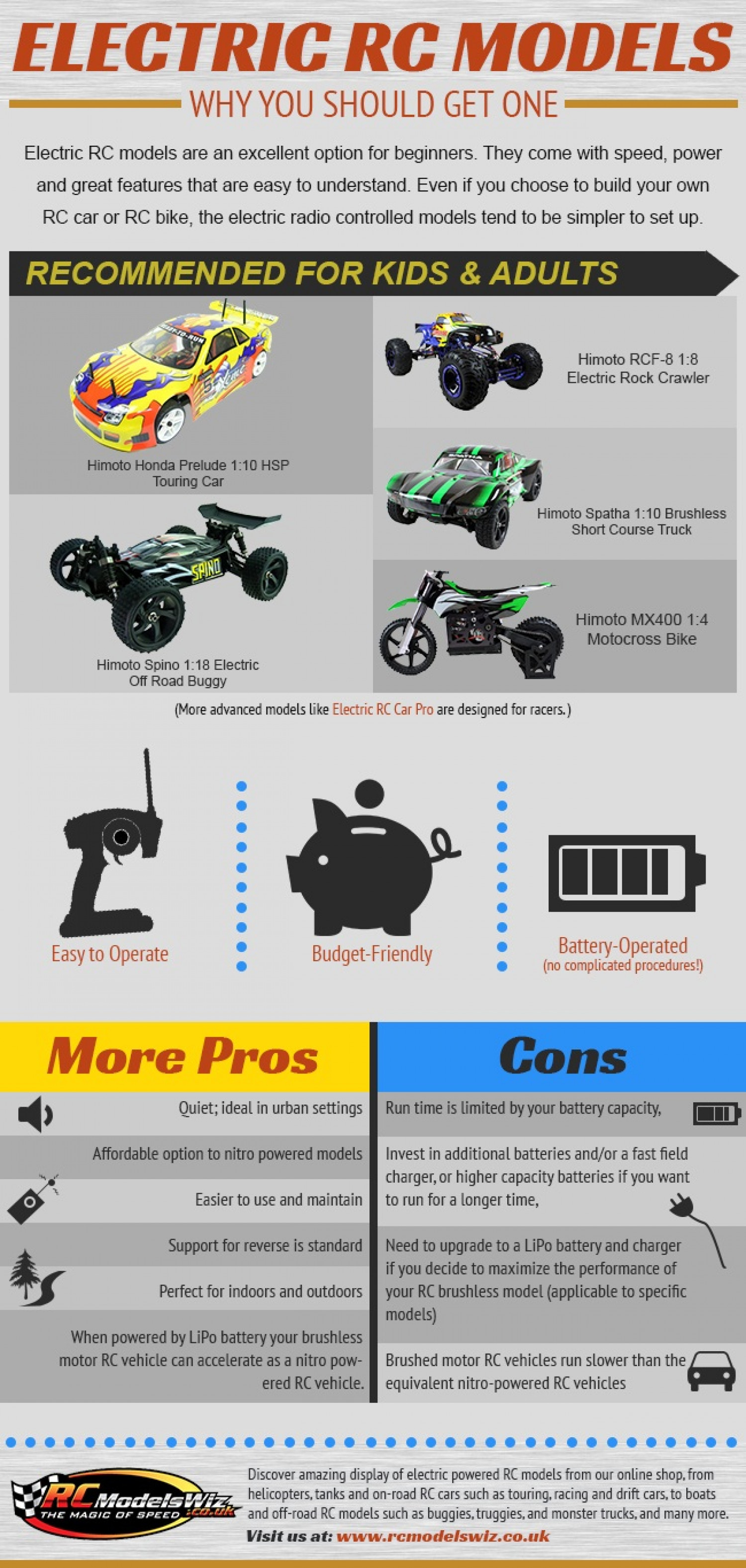 Electric RC Models Infographic