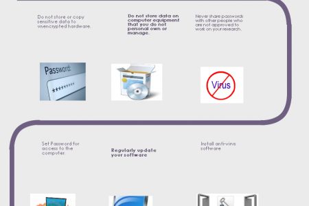 Electronic Data Storage Guidelines Infographic