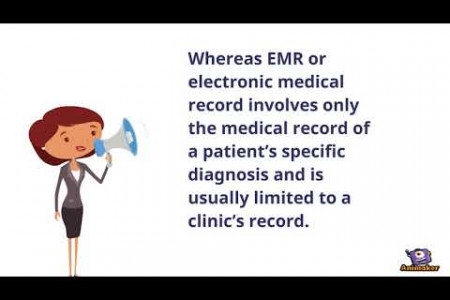 Electronic Health Records | Electronic Medical Record | TiaTech Infographic