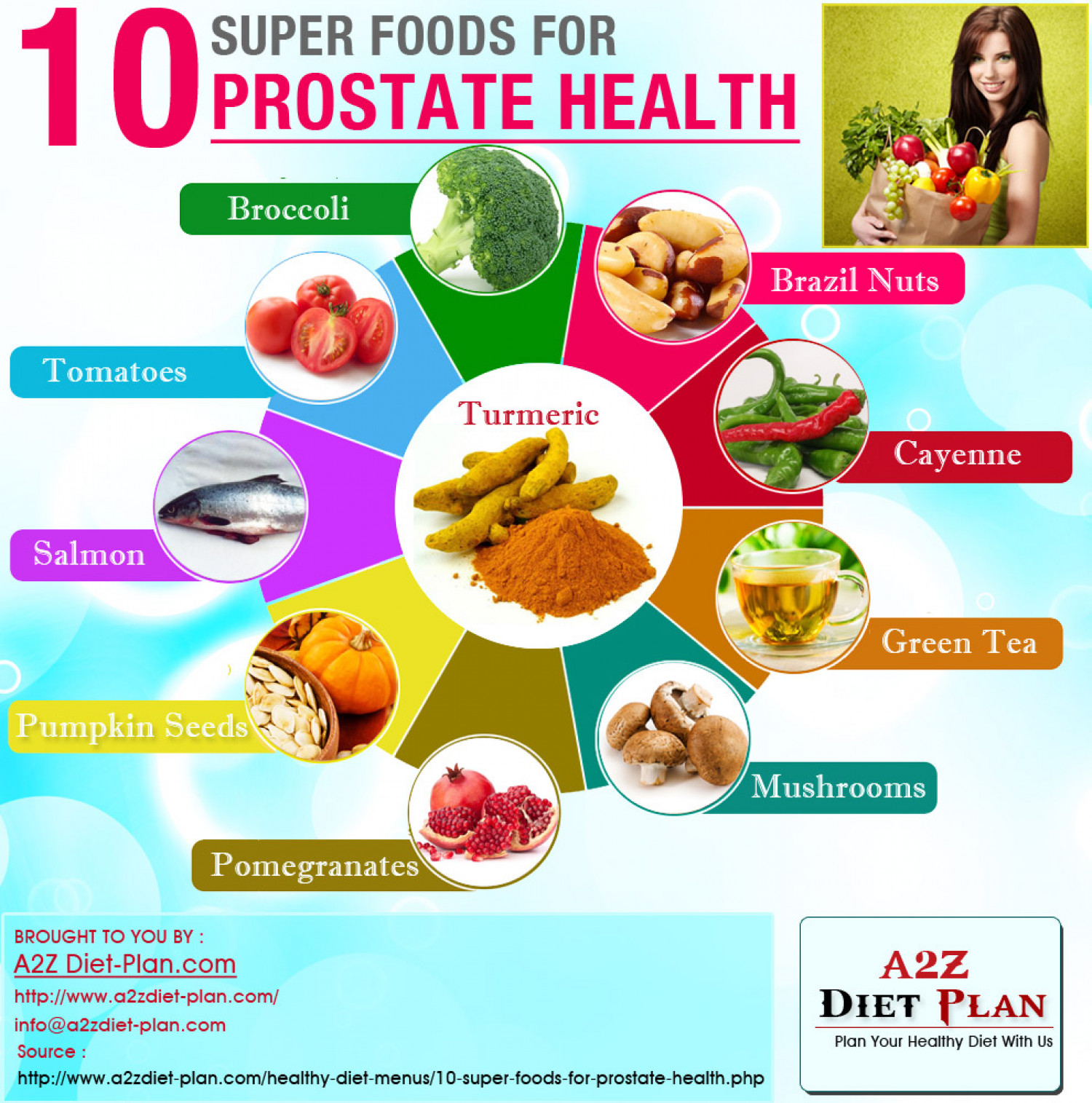 Foods For Your Prostate Health