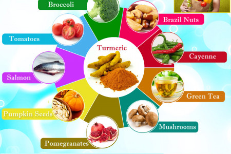 Elegant and Miraculous Foods for Promoting Prostate Health Infographic