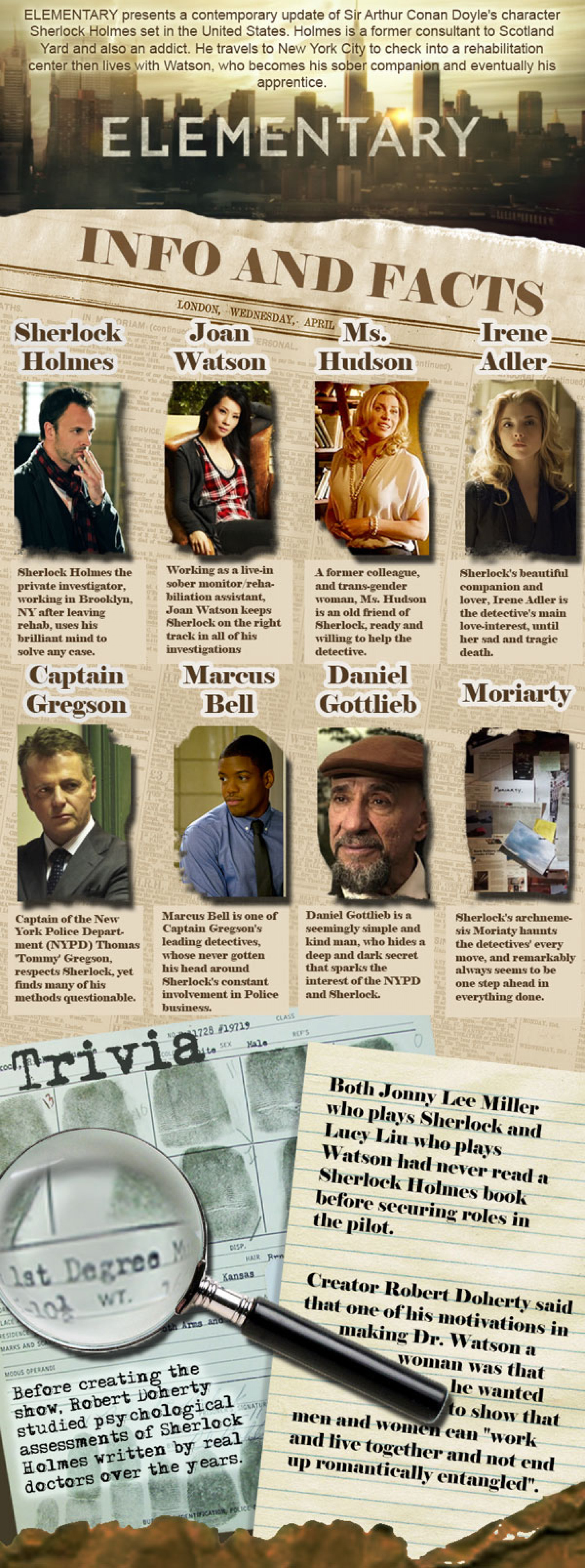 Elementary Television Show Cast & Characters Infographic