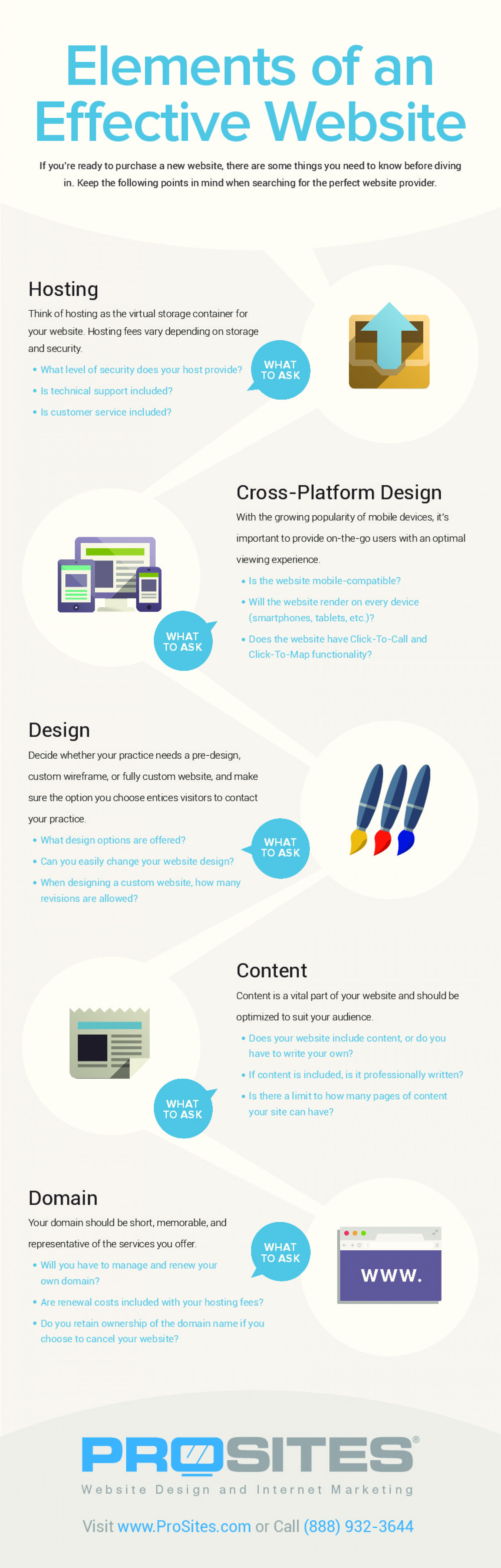 Elements of an Effective Website Infographic