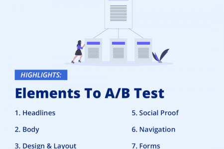 Elements To A/B Test Infographic
