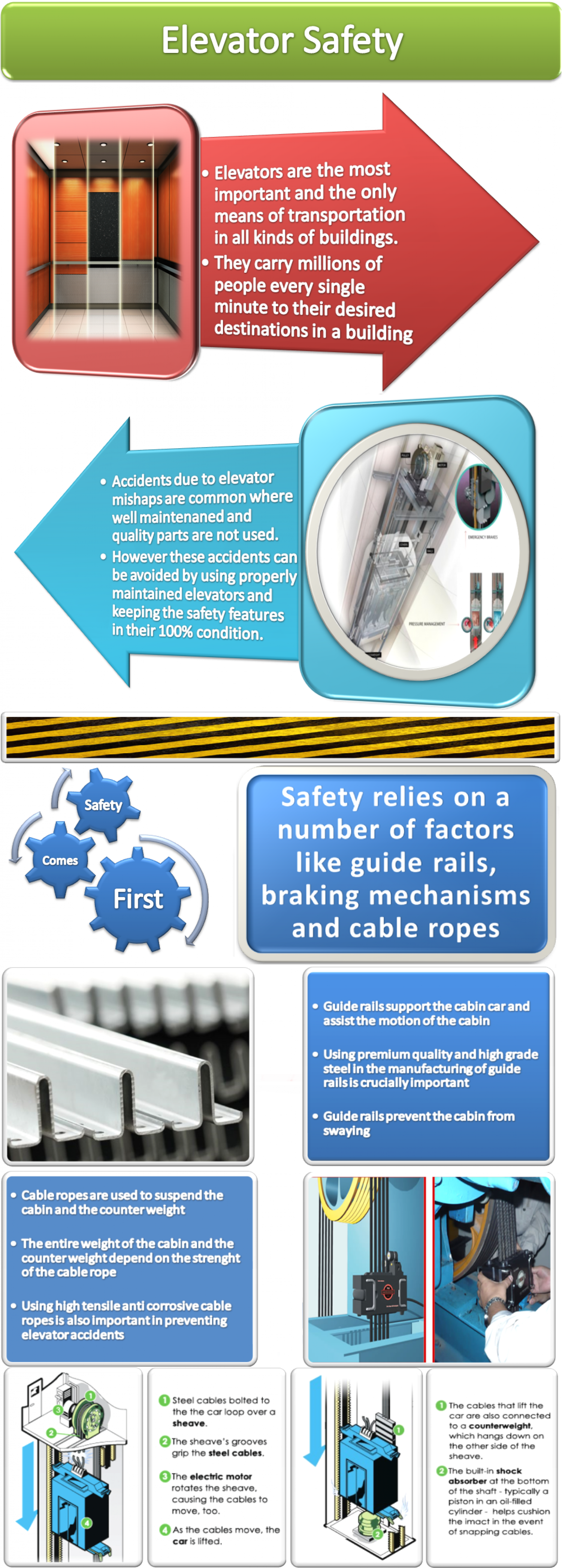 Elevator Safety Guidelines Infographic