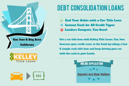 Eliminate Your Financial Worries in Minutes! Infographic