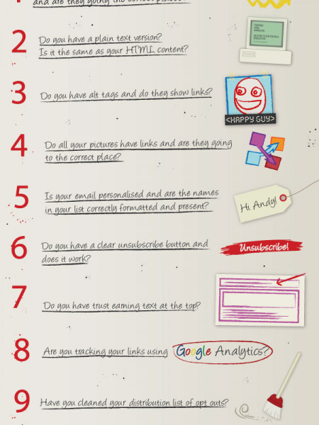 Email Campaign Marketing Checklist Infographic