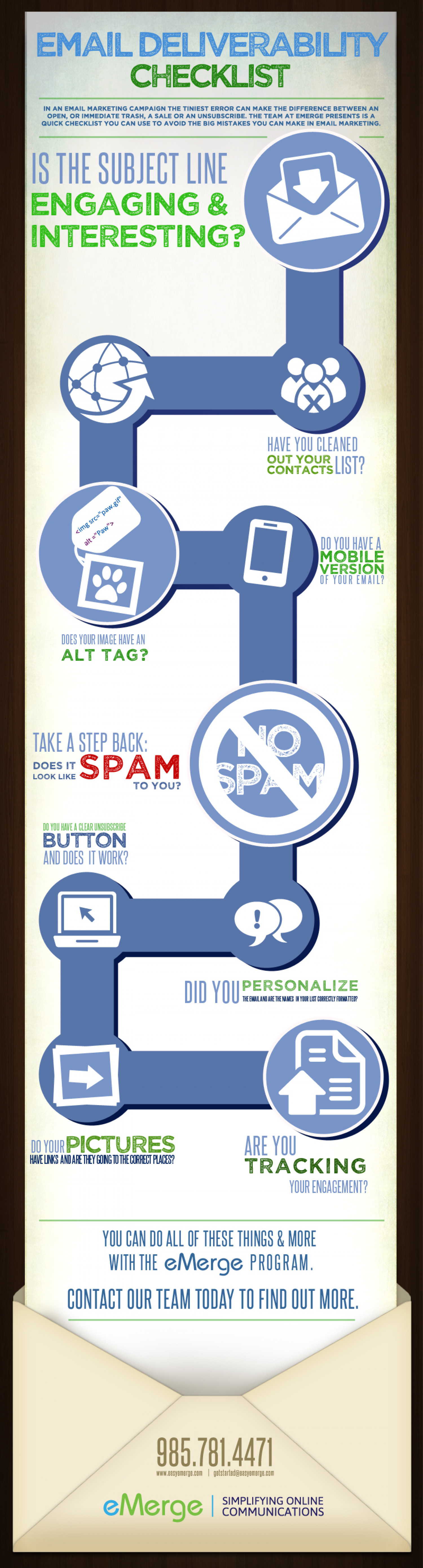 Email Deliverability Checklist Infographic