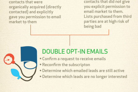 Email Deliverability Health & Hygiene Infographic