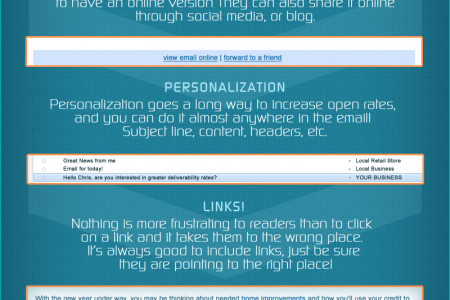 Email Deliverability Infographic