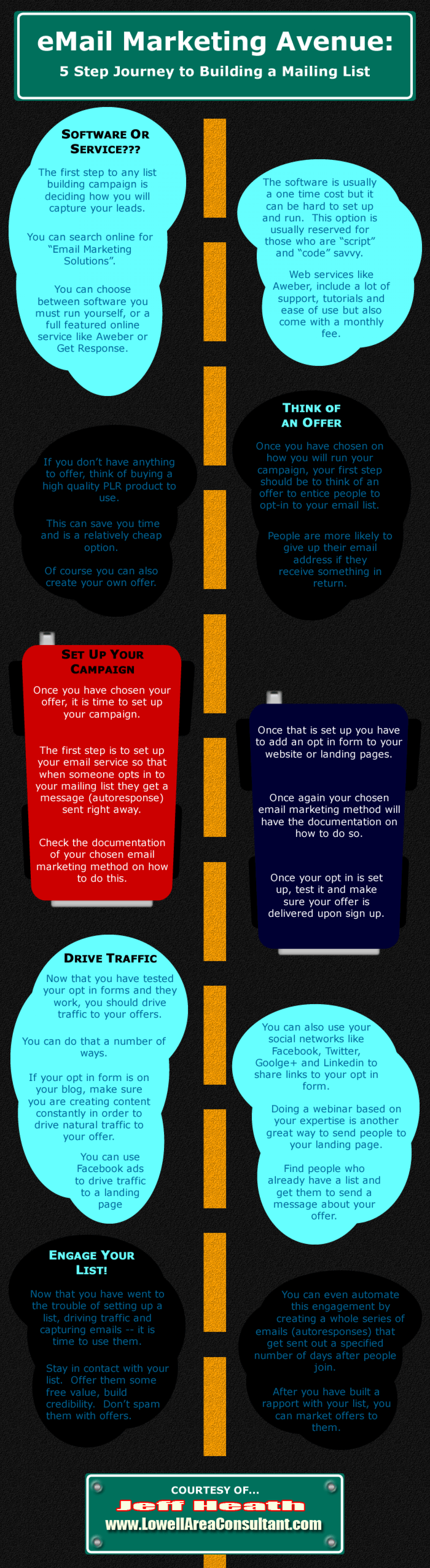 Email Marketing Avenue Infographic