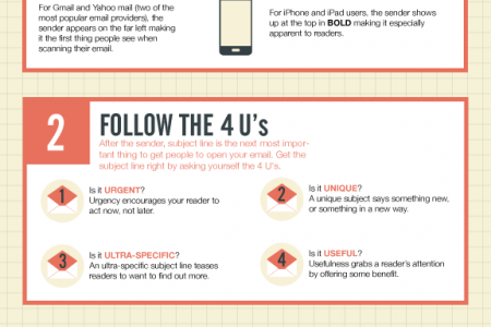 Email Marketing Best Practices for Real Estate Agents Infographic