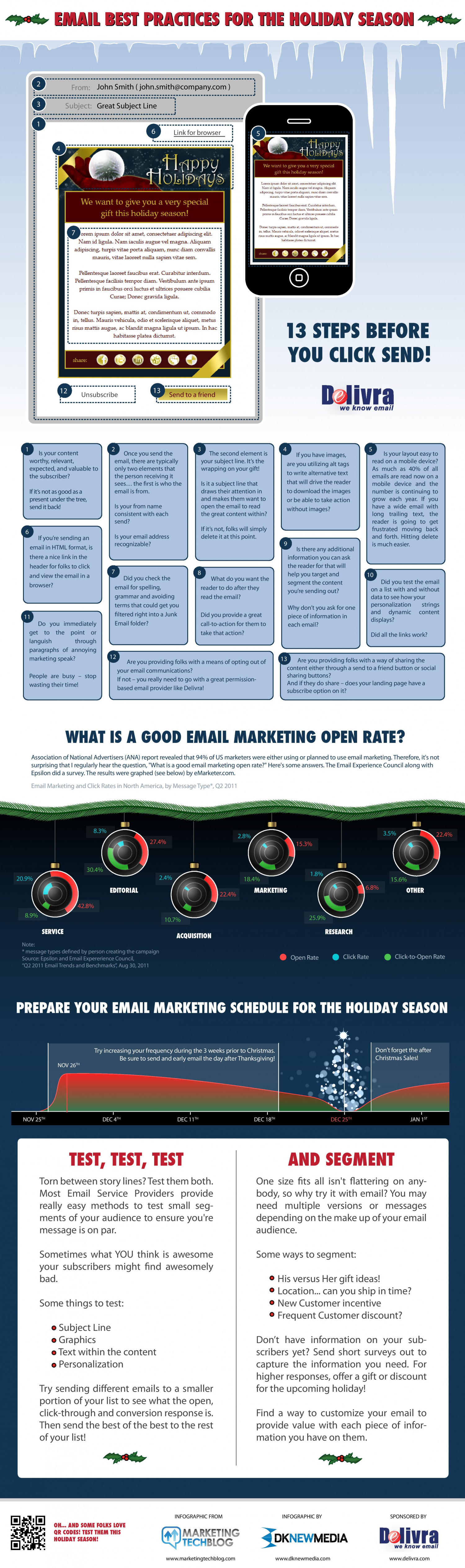 Email Marketing Best Practices for the Holiday Season  Infographic