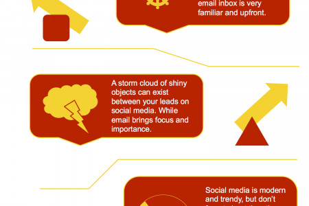 Email Marketing Is Alive And Well Infographic