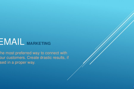 Email Marketing: Marketeers first choice to drive more customers to their stores Infographic