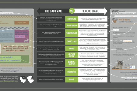 Email This, Not That Infographic