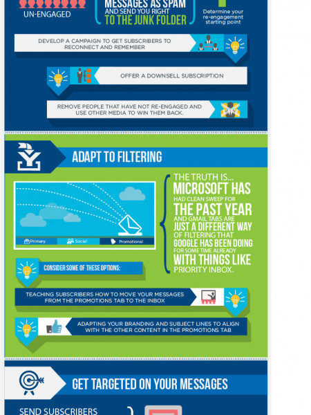 5 Email Trends To Watch For In 2014 Infographic