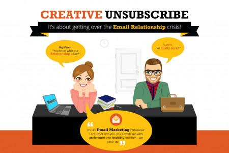 Email Unsubscribe Best Practices Infographic: Save your email relationship crisis! Infographic