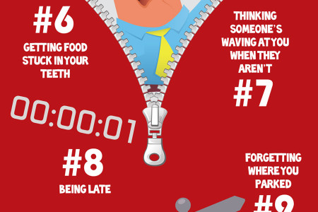 Embarrassing Moments- we embarrass ourselves four times a day Infographic